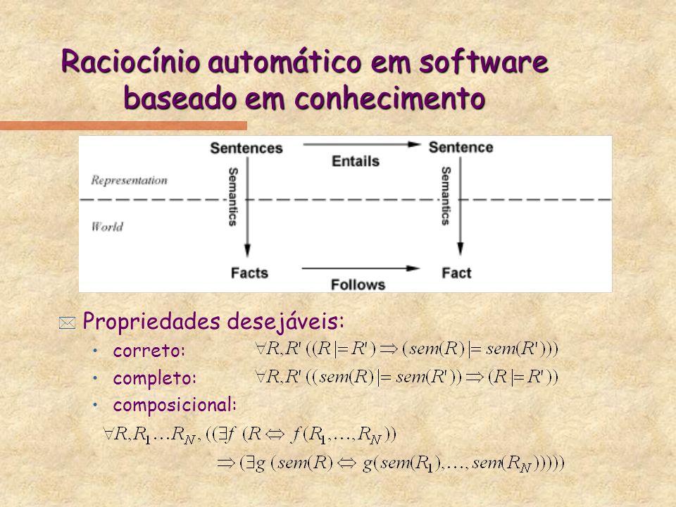 Raciocínio automático em software baseado em conhecimento
