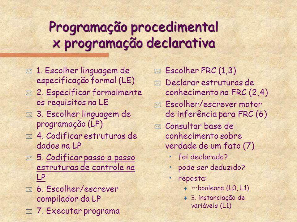 Programação procedimental x programação declarativa