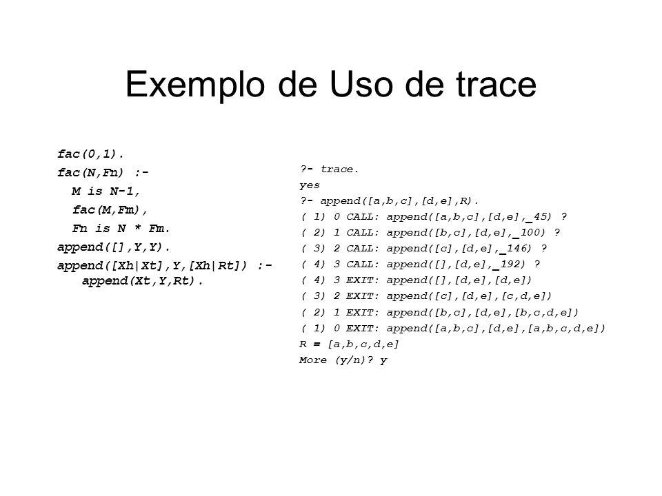 Exemplo de Uso de trace fac(0,1). fac(N,Fn) :- M is N-1, fac(M,Fm),