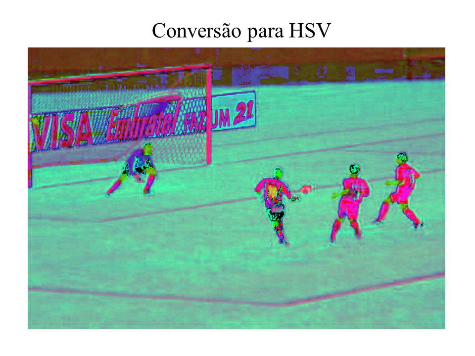Conversão para HSV