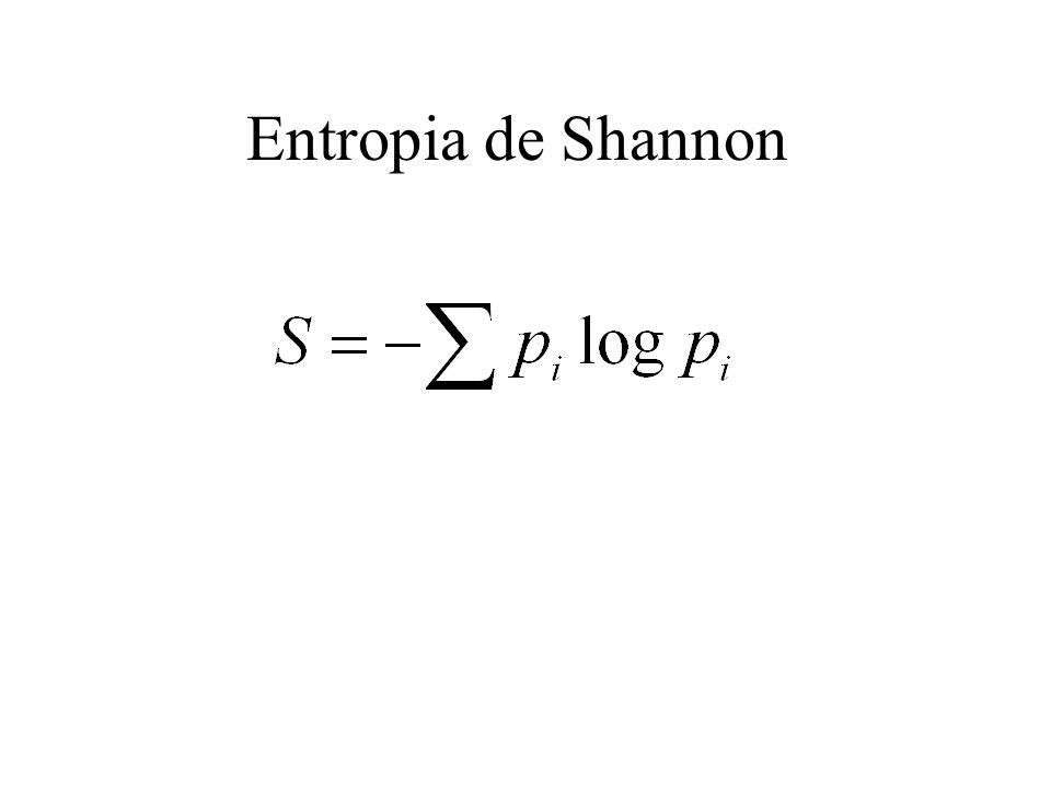 Entropia de Shannon