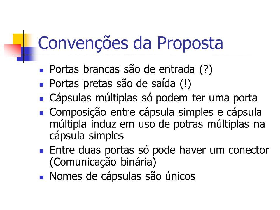 Convenções da Proposta
