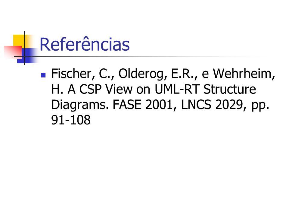 Referências Fischer, C., Olderog, E.R., e Wehrheim, H.