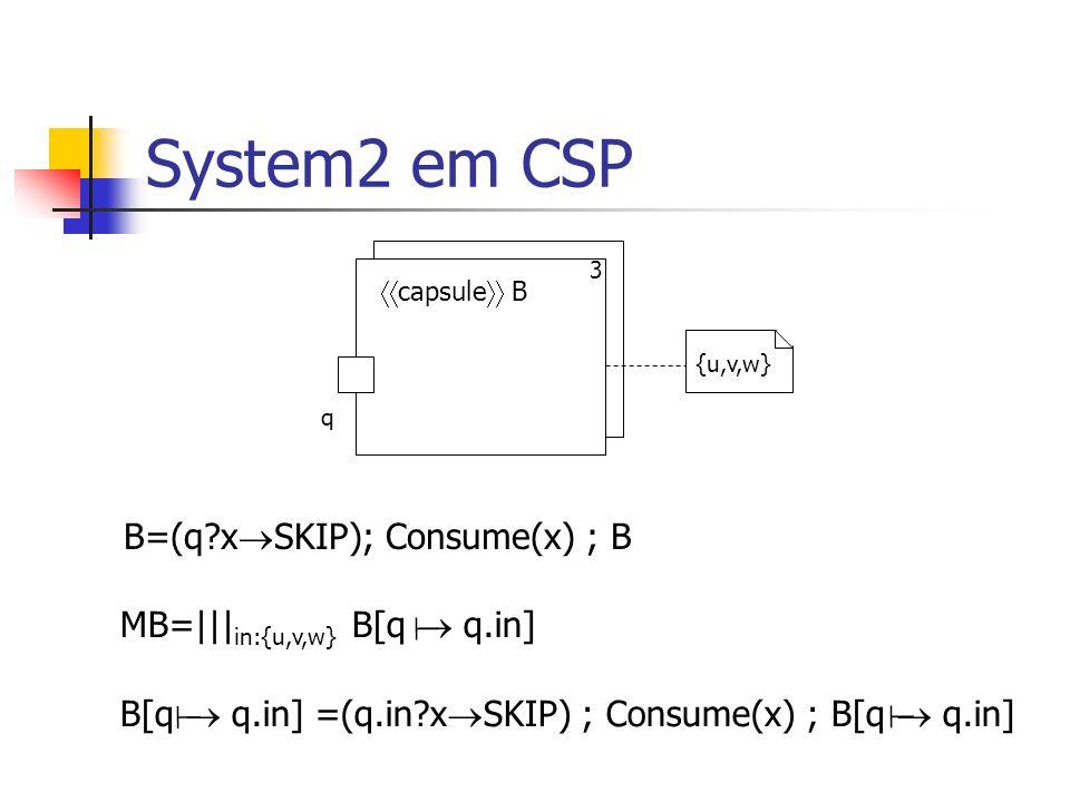 System2 em CSP B=(q xSKIP); Consume(x) ; B