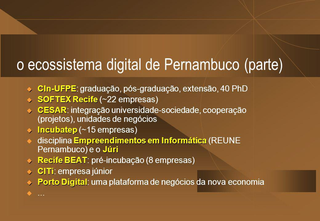 o ecossistema digital de Pernambuco (parte)