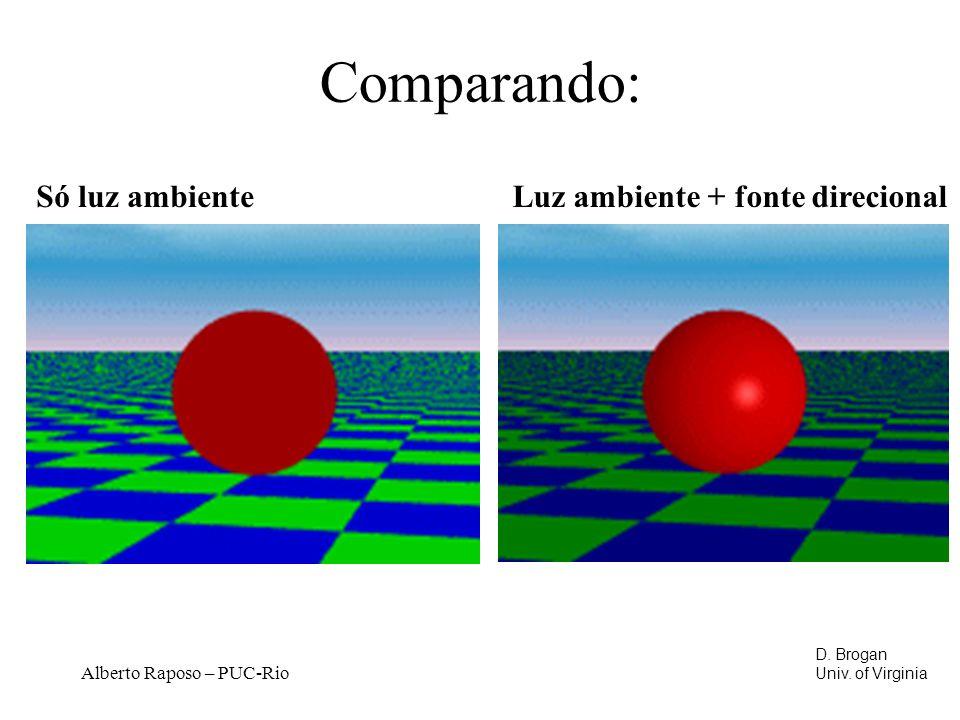 Comparando: Só luz ambiente Luz ambiente + fonte direcional