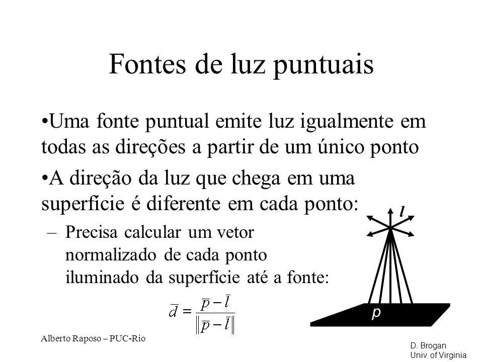 Fontes de luz puntuais Uma fonte puntual emite luz igualmente em todas as direções a partir de um único ponto.
