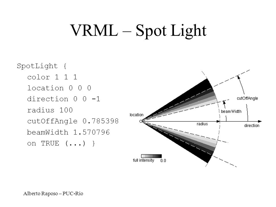 VRML – Spot Light SpotLight { color 1 1 1 location 0 0 0