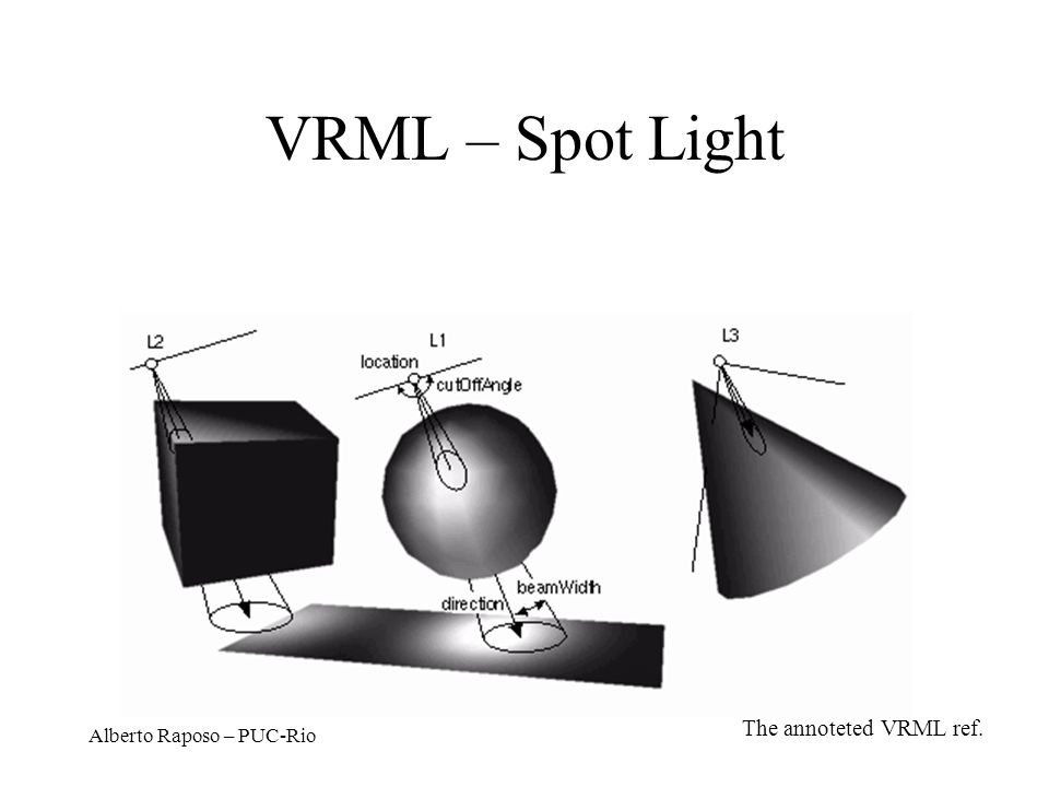 VRML – Spot Light The annoteted VRML ref. Alberto Raposo – PUC-Rio