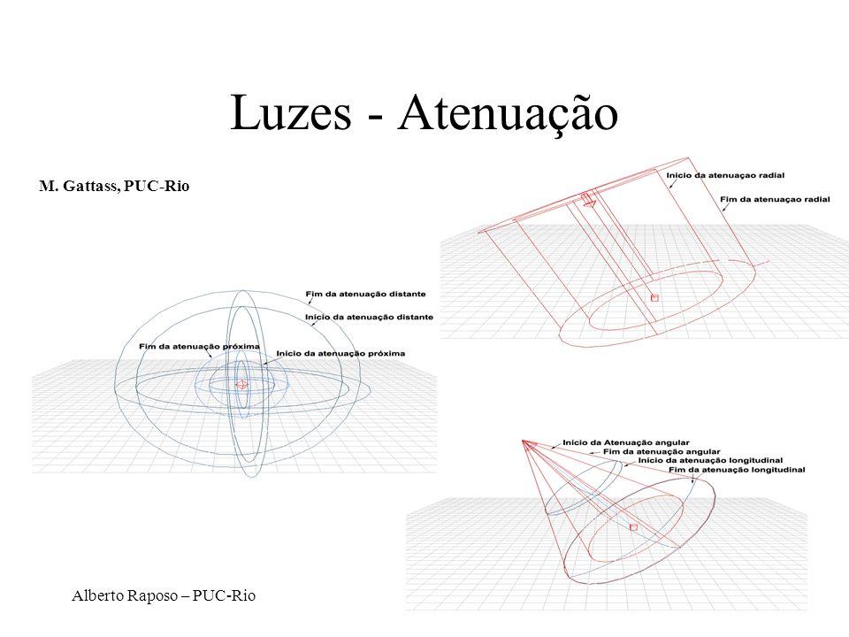 Luzes - Atenuação M. Gattass, PUC-Rio Alberto Raposo – PUC-Rio