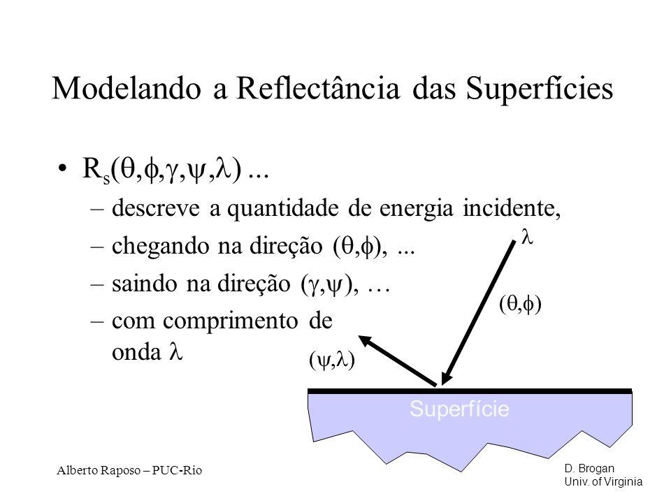 Modelando a Reflectância das Superfícies