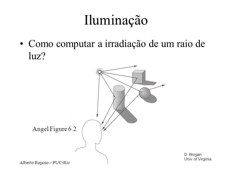 Iluminação Como computar a irradiação de um raio de luz