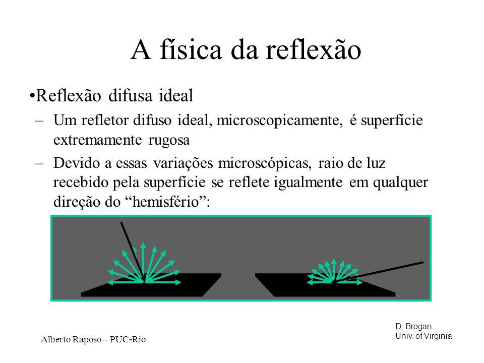 A física da reflexão Reflexão difusa ideal