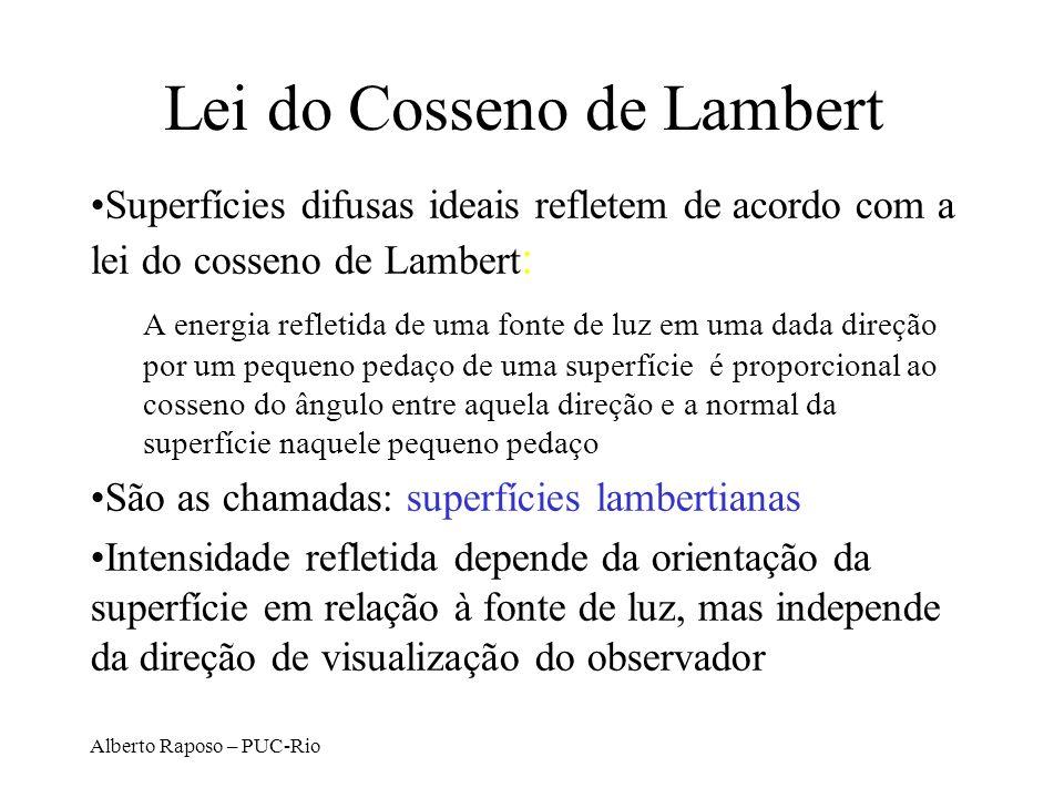 Lei do Cosseno de Lambert