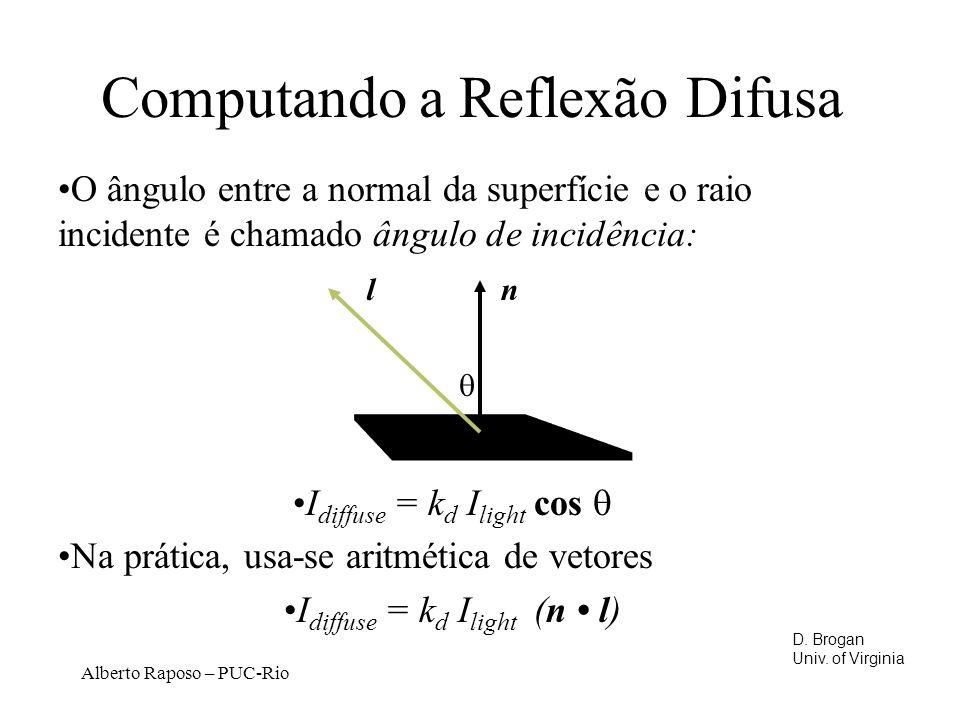 Computando a Reflexão Difusa