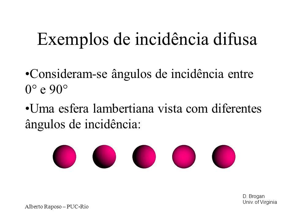 Exemplos de incidência difusa