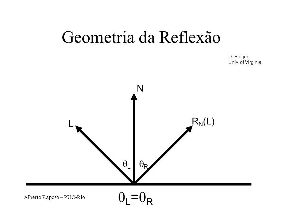 Geometria da Reflexão qL=qR N RN(L) L qL qR Alberto Raposo – PUC-Rio