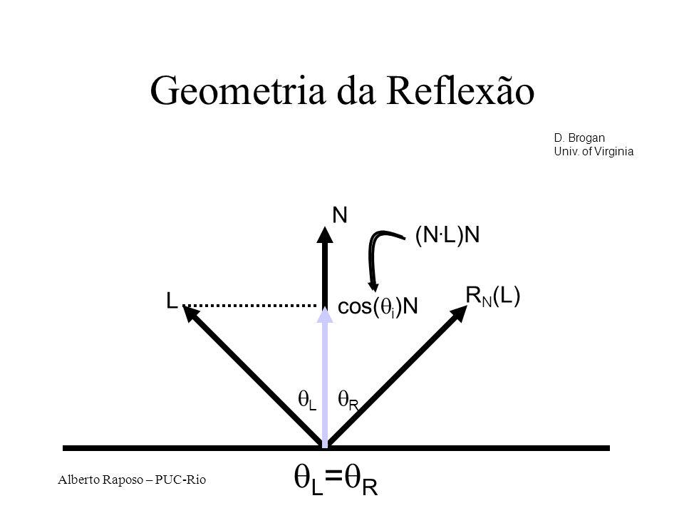 Geometria da Reflexão qL=qR N (N.L)N RN(L) L cos(qi)N qL qR