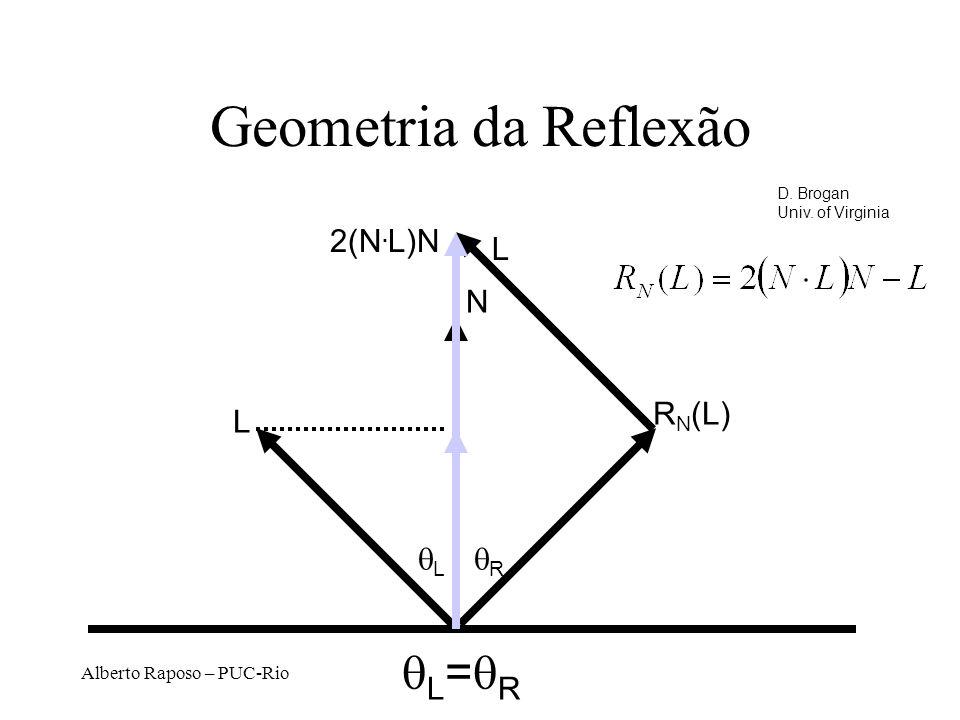 Geometria da Reflexão qL=qR 2(N.L)N L N RN(L) L qL qR