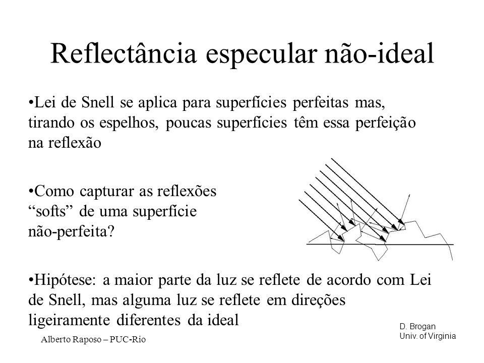 Reflectância especular não-ideal