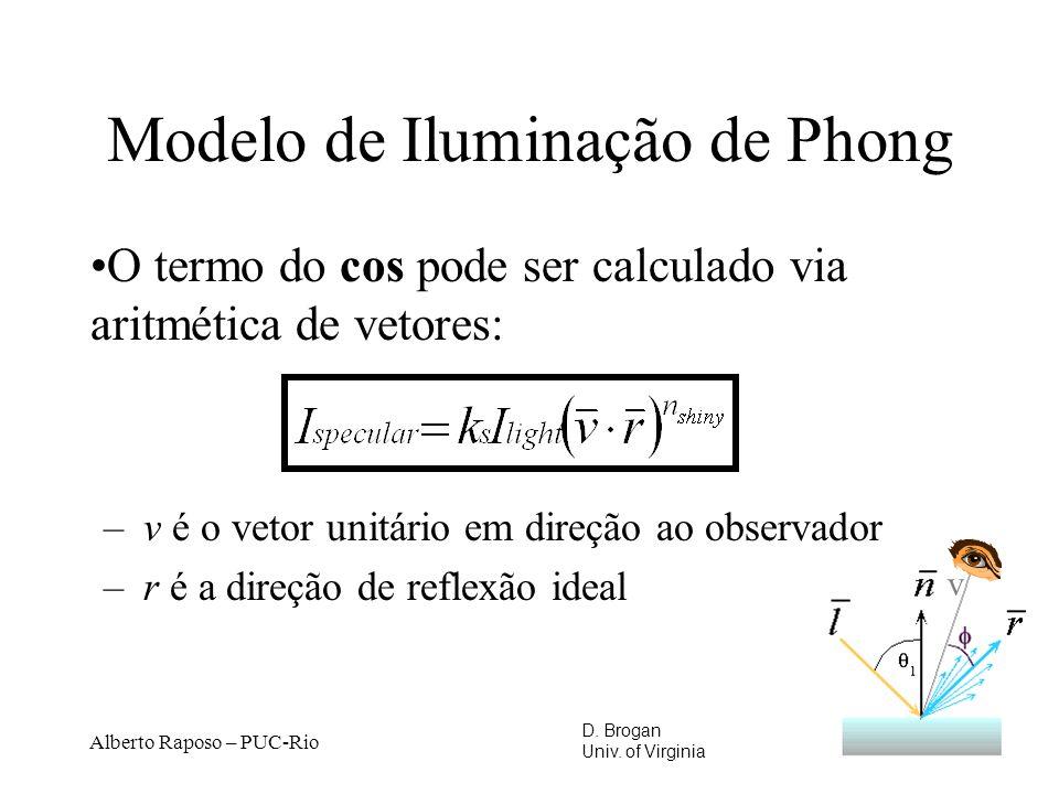 Modelo de Iluminação de Phong
