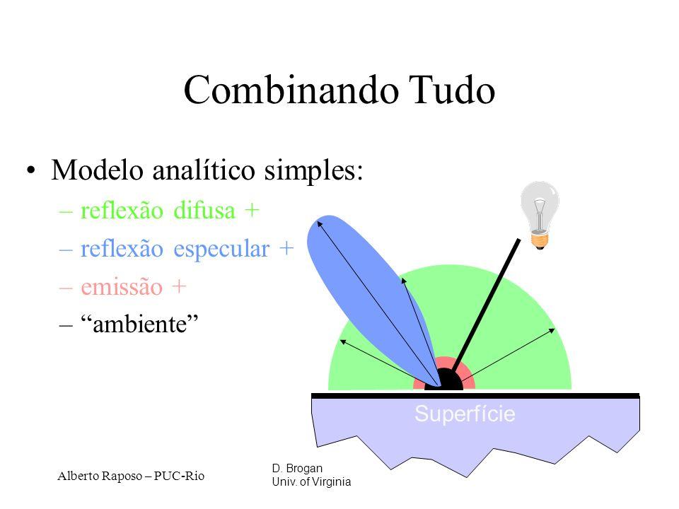 Combinando Tudo Modelo analítico simples: reflexão difusa +