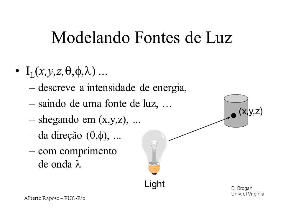 Modelando Fontes de Luz