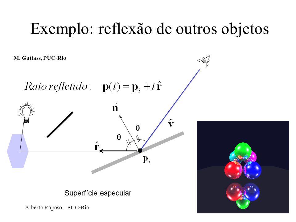 Exemplo: reflexão de outros objetos