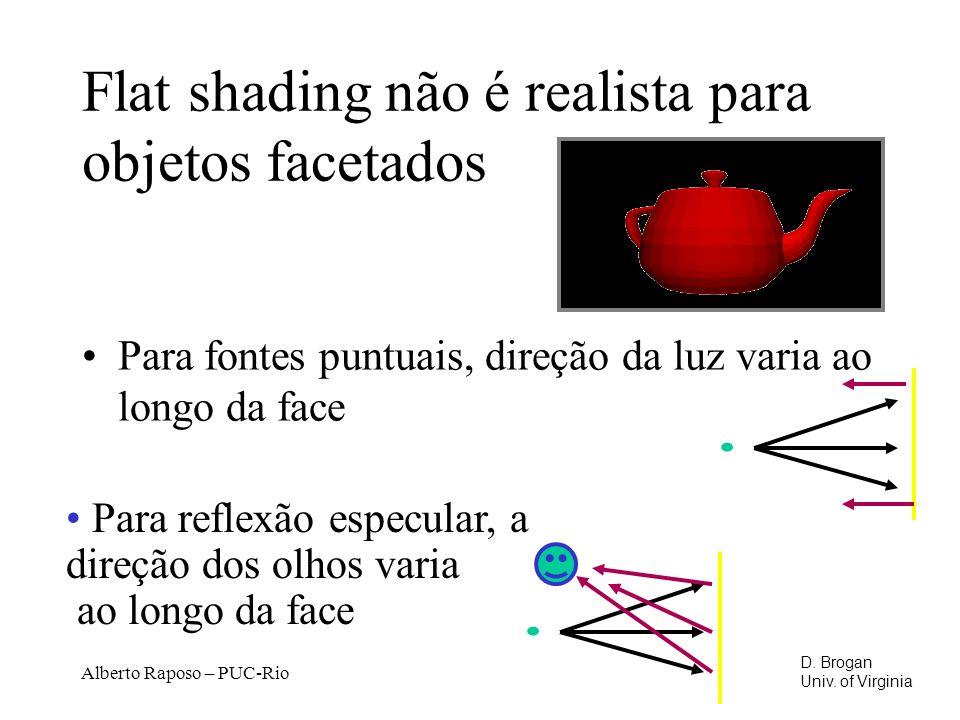 Flat shading não é realista para objetos facetados