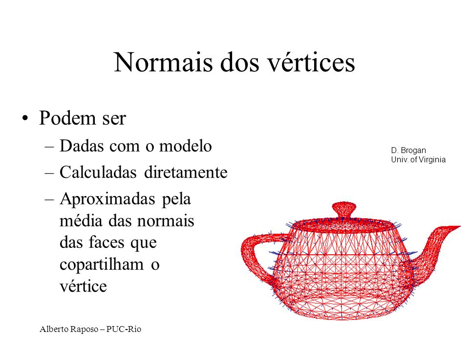 Normais dos vértices Podem ser Dadas com o modelo