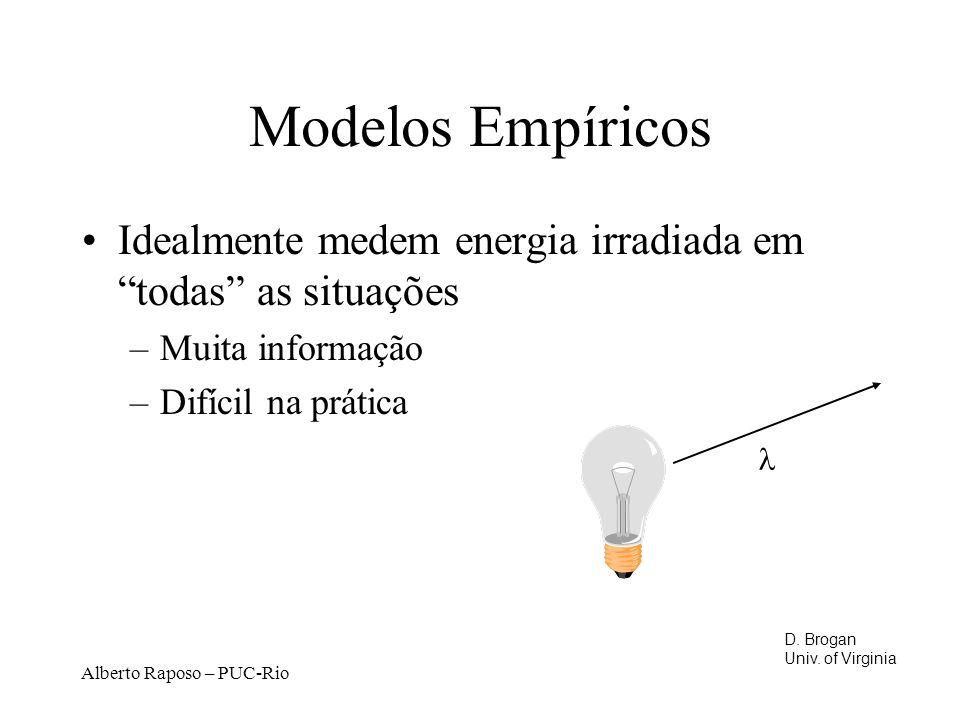 Modelos Empíricos Idealmente medem energia irradiada em todas as situações. Muita informação. Difícil na prática.