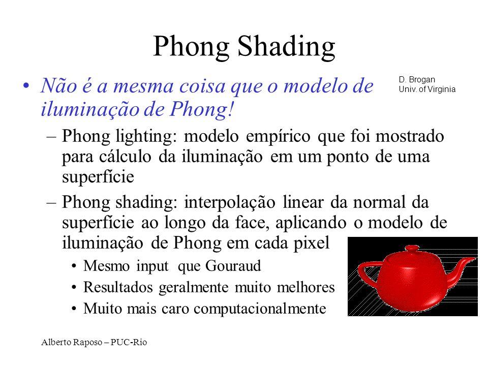 Phong Shading Não é a mesma coisa que o modelo de iluminação de Phong!