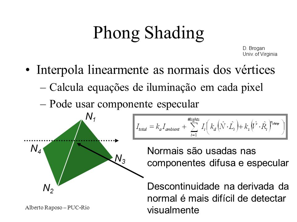 Phong Shading Interpola linearmente as normais dos vértices