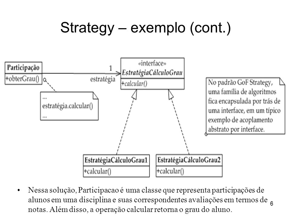 Strategy – exemplo (cont.)