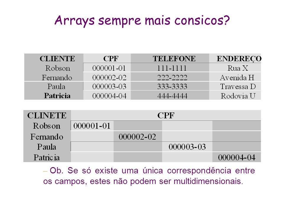 Arrays sempre mais consicos