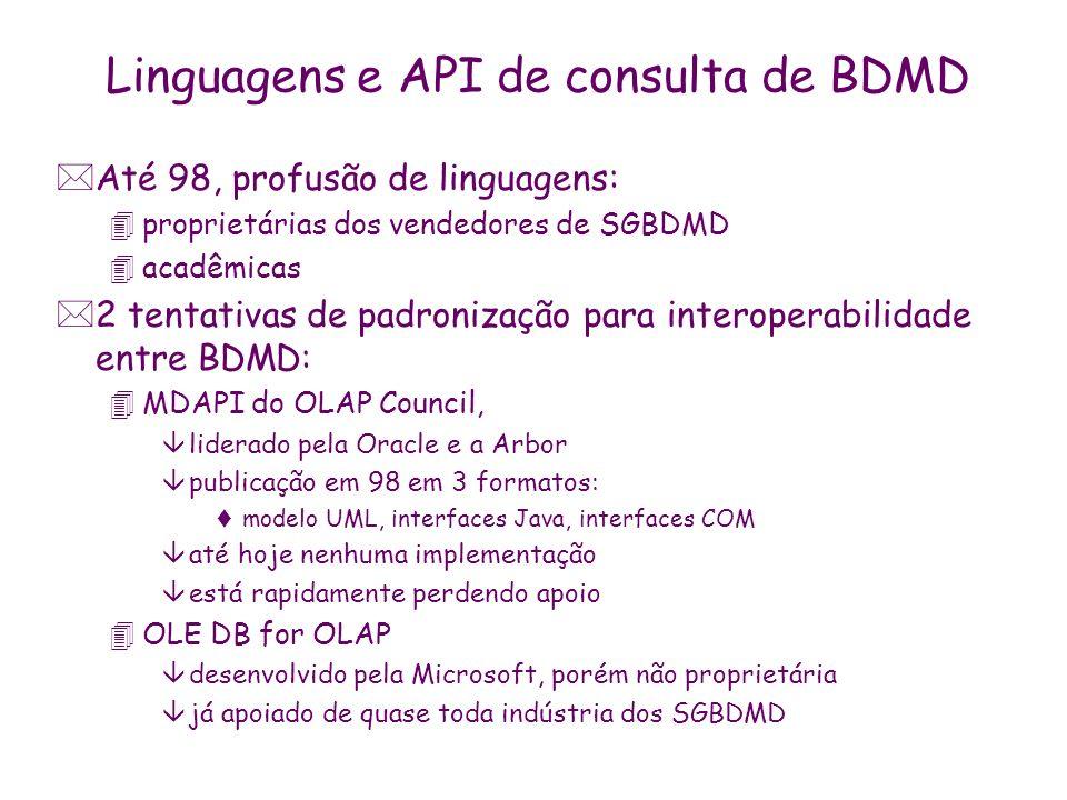 Linguagens e API de consulta de BDMD
