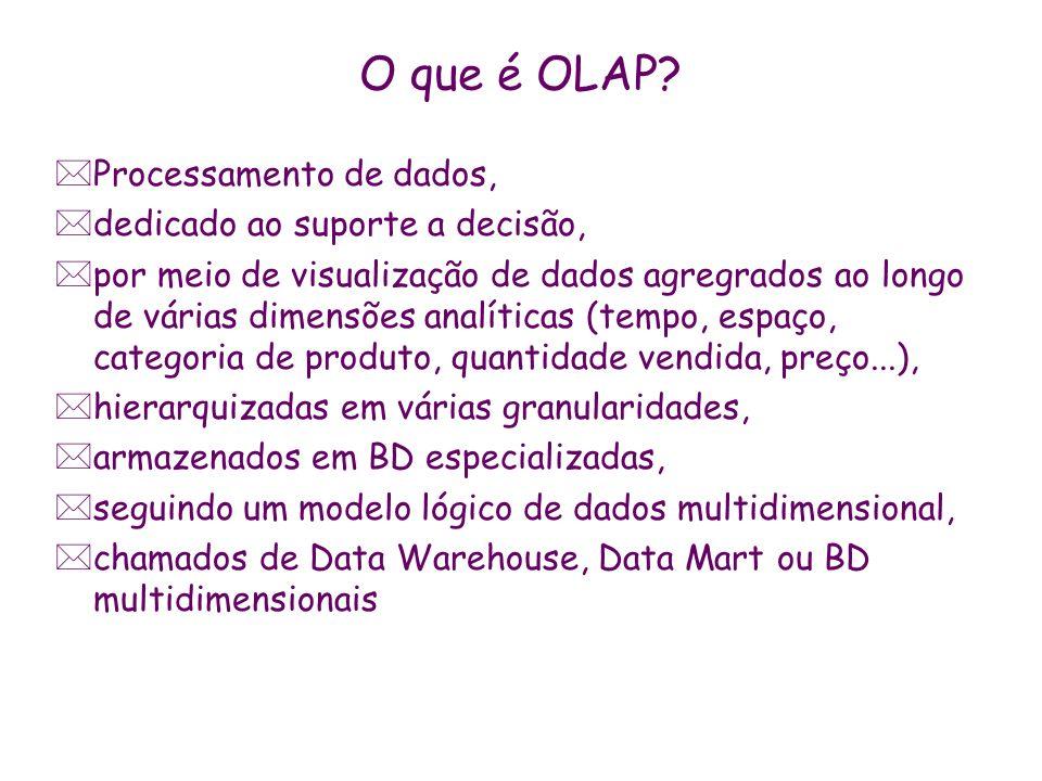 O que é OLAP Processamento de dados, dedicado ao suporte a decisão,