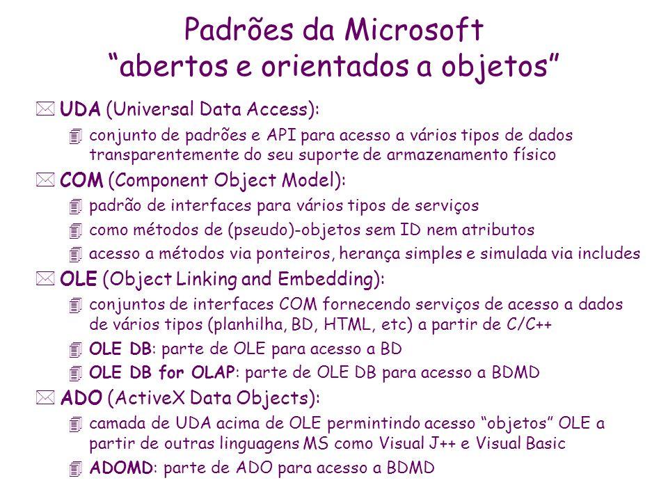 Padrões da Microsoft abertos e orientados a objetos