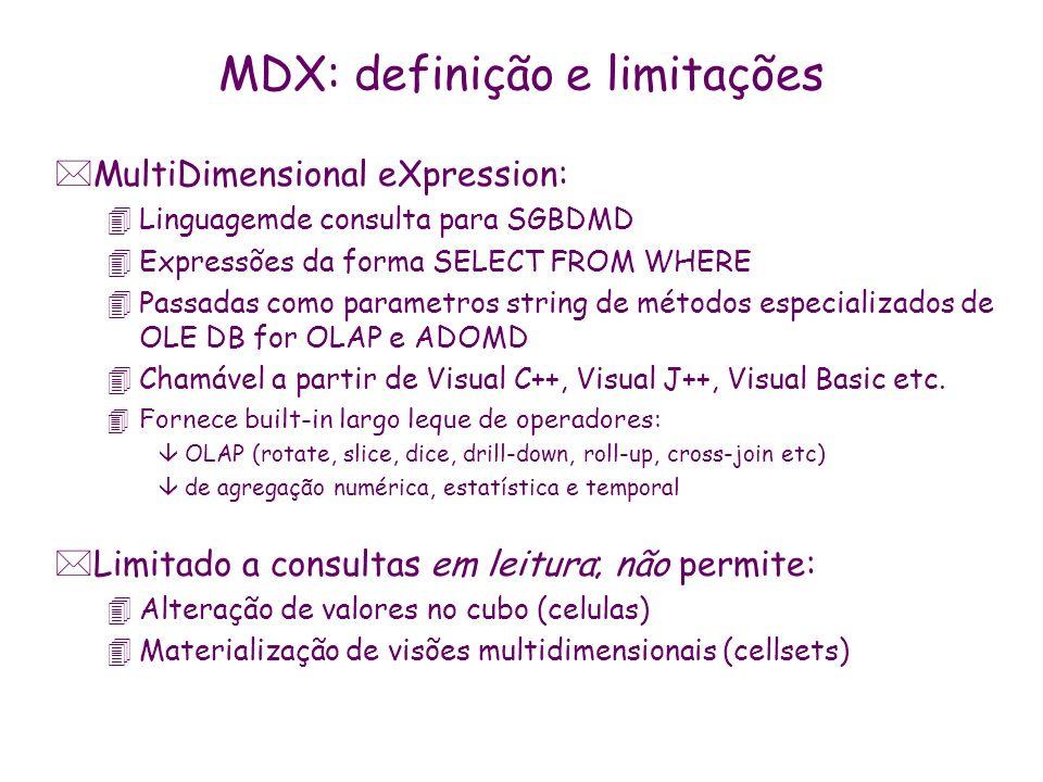 MDX: definição e limitações
