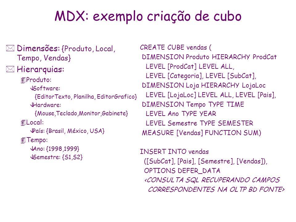 MDX: exemplo criação de cubo