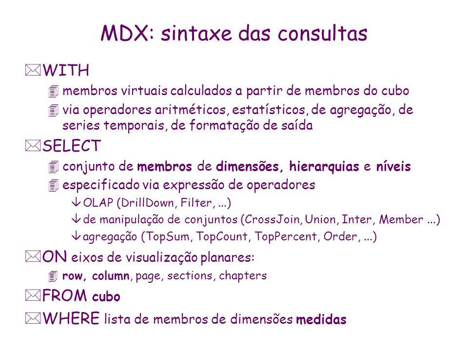 MDX: sintaxe das consultas