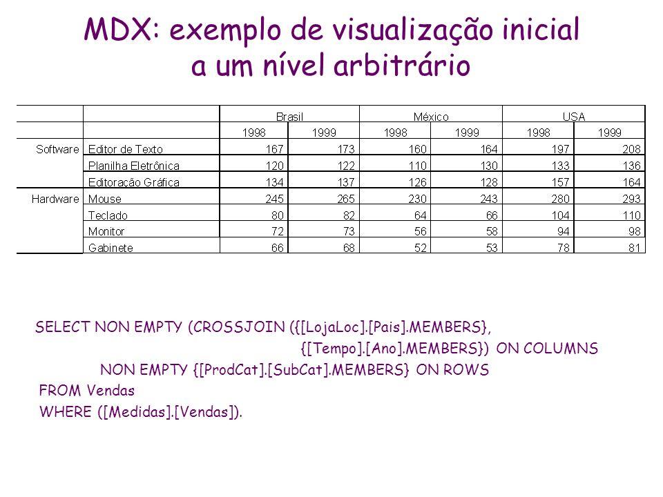 MDX: exemplo de visualização inicial a um nível arbitrário