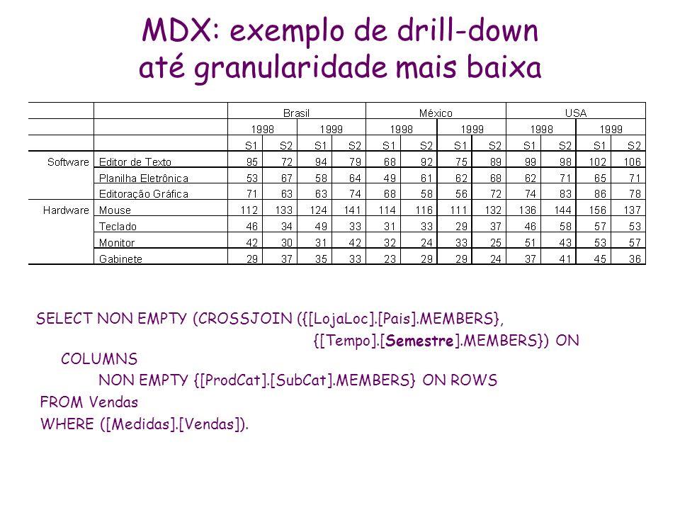 MDX: exemplo de drill-down até granularidade mais baixa