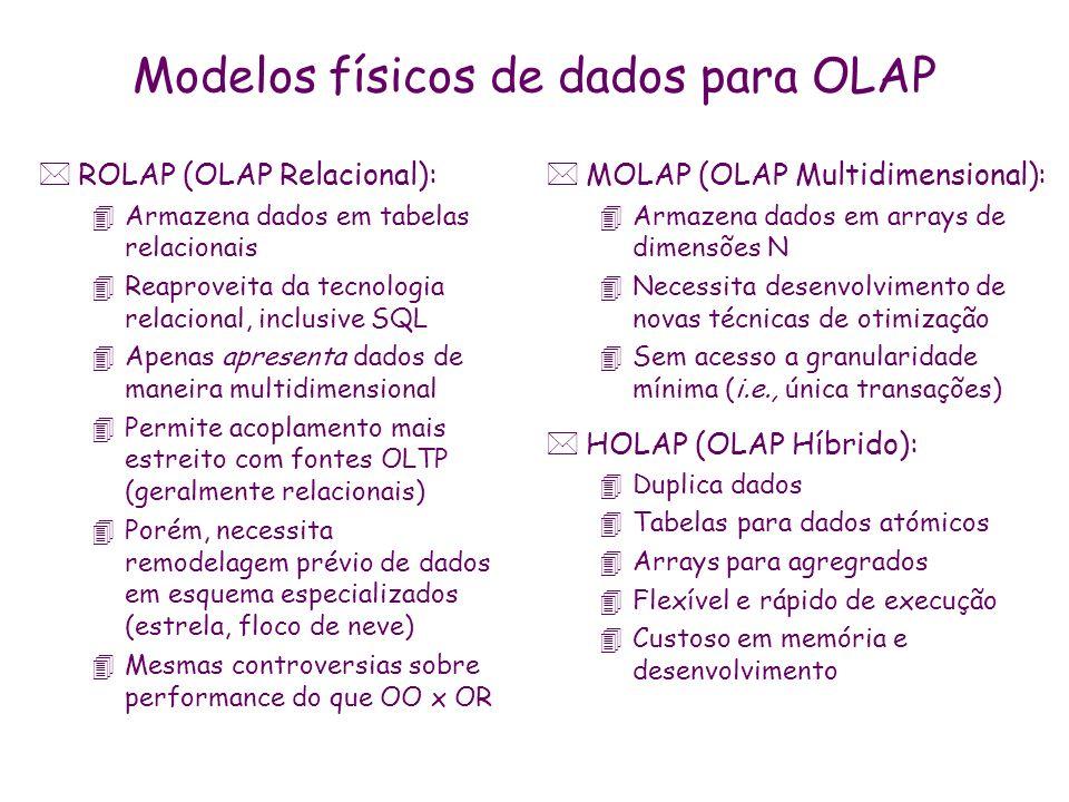 Modelos físicos de dados para OLAP