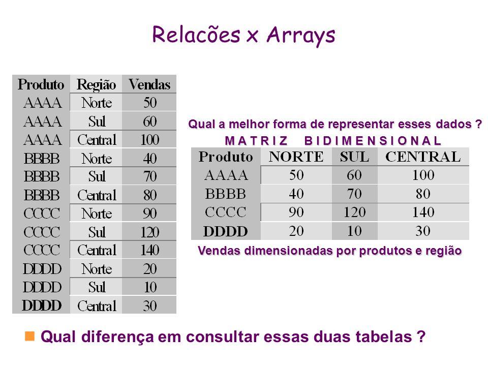 Relacões x Arrays Qual diferença em consultar essas duas tabelas