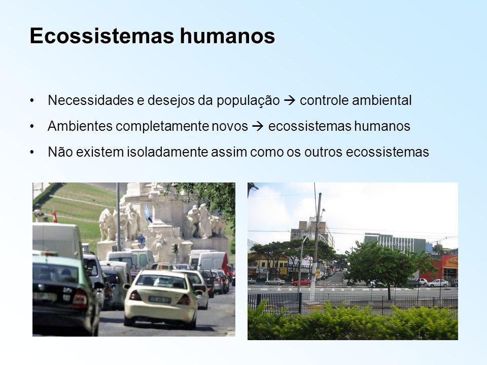 Ecossistemas humanos Necessidades e desejos da população  controle ambiental. Ambientes completamente novos  ecossistemas humanos.