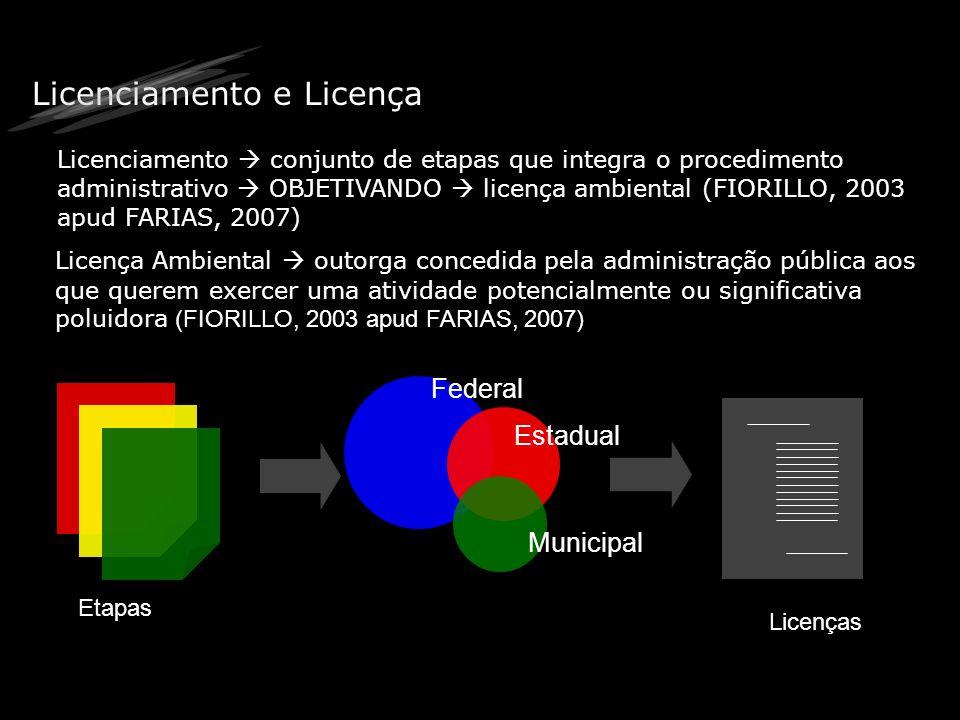 Licenciamento e Licença