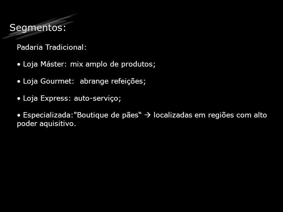 Segmentos: Padaria Tradicional: Loja Máster: mix amplo de produtos;