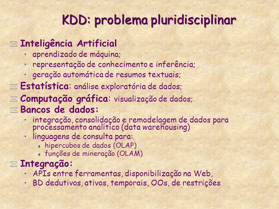 KDD: problema pluridisciplinar