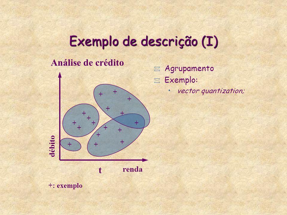 Exemplo de descrição (I)
